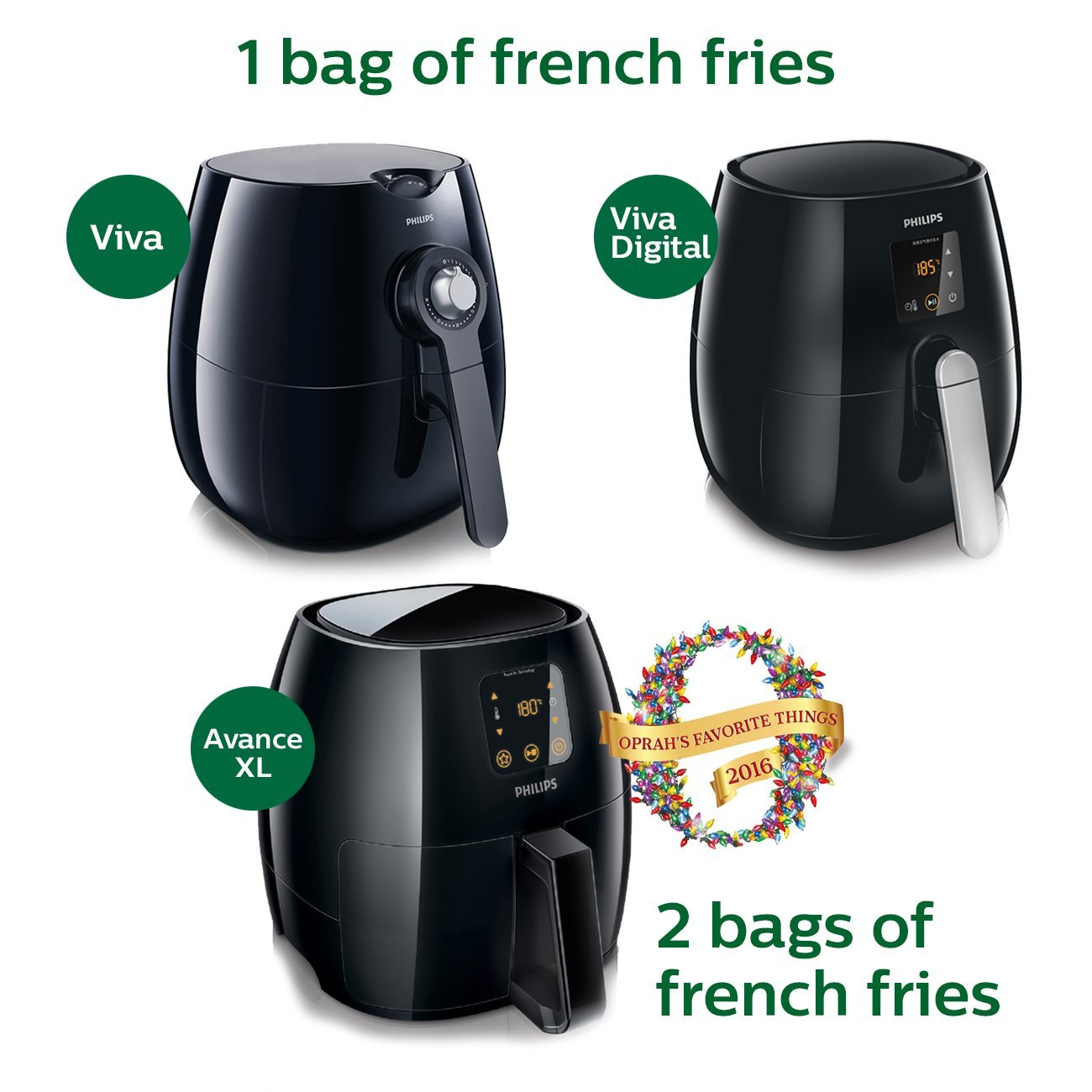 Philips HD9220 26 Airfryer, Black